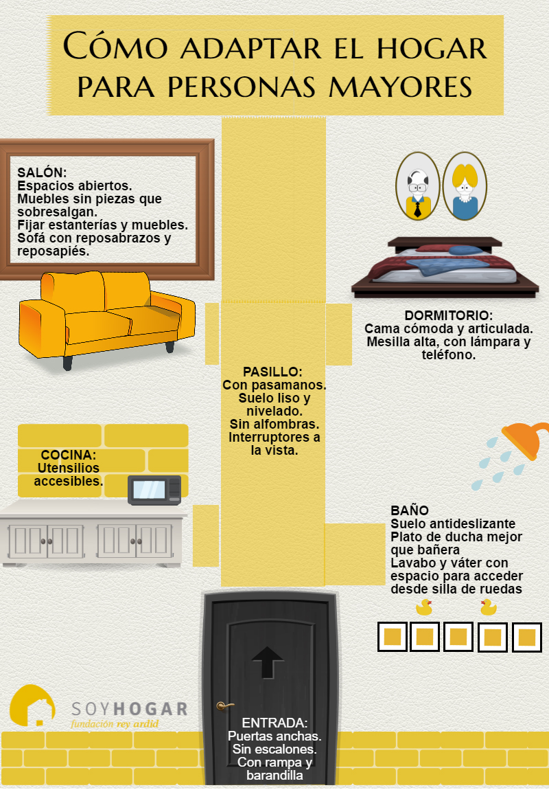 Adaptar el hogar para personas mayores atenci n domicilio for Sillon alto para personas mayores